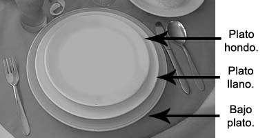 Qu platos pongo en la mesa la vajilla c mo se for Tipos de platos