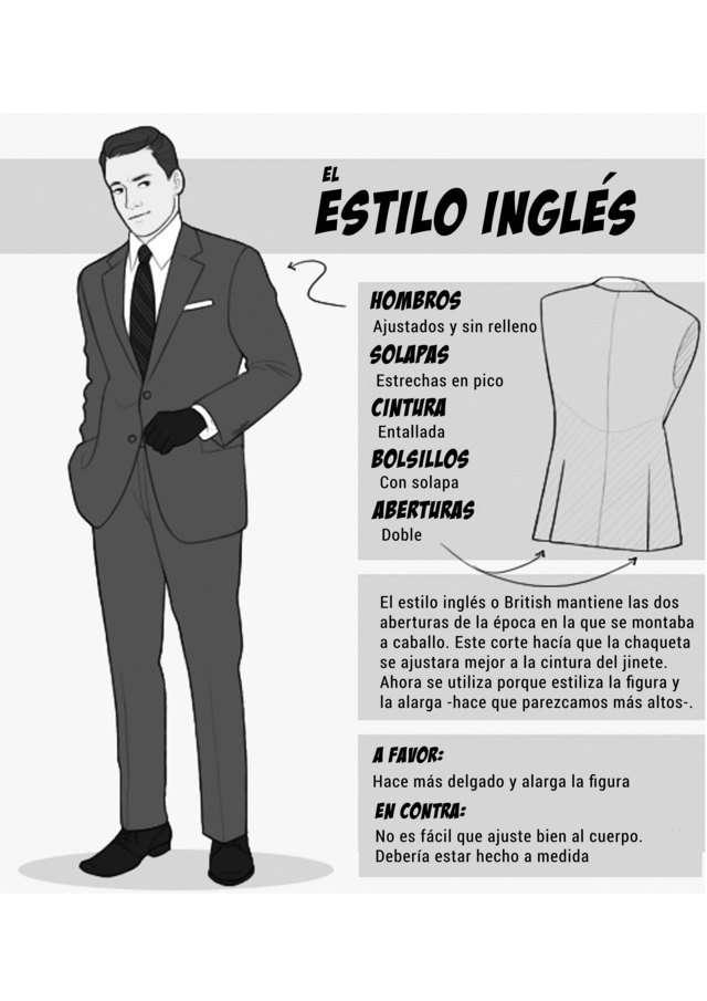 Vestuario Estilo Masculino Inglés Estilo Inglés Masculino Vestuario El Estilo Inglés El El 5C1BwqTS