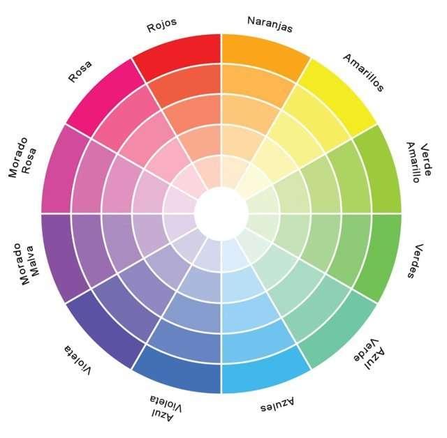 Gu a para combinar colores 4 formas eficaces para - Que colores combinan con el lila ...