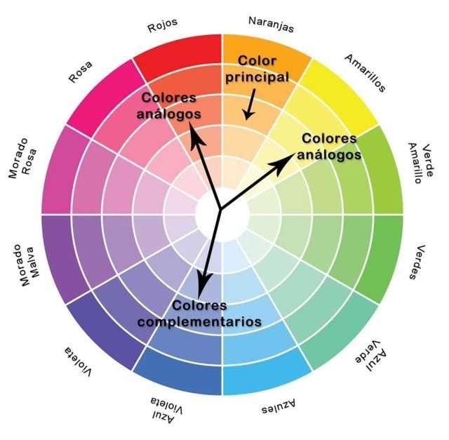 Gu a para combinar colores 4 formas eficaces para - Colores para combinar ...