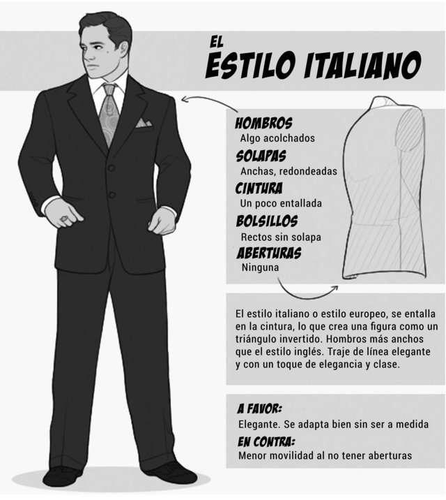 b6e2d803b8a938 Traje de caballero Estilo italiano