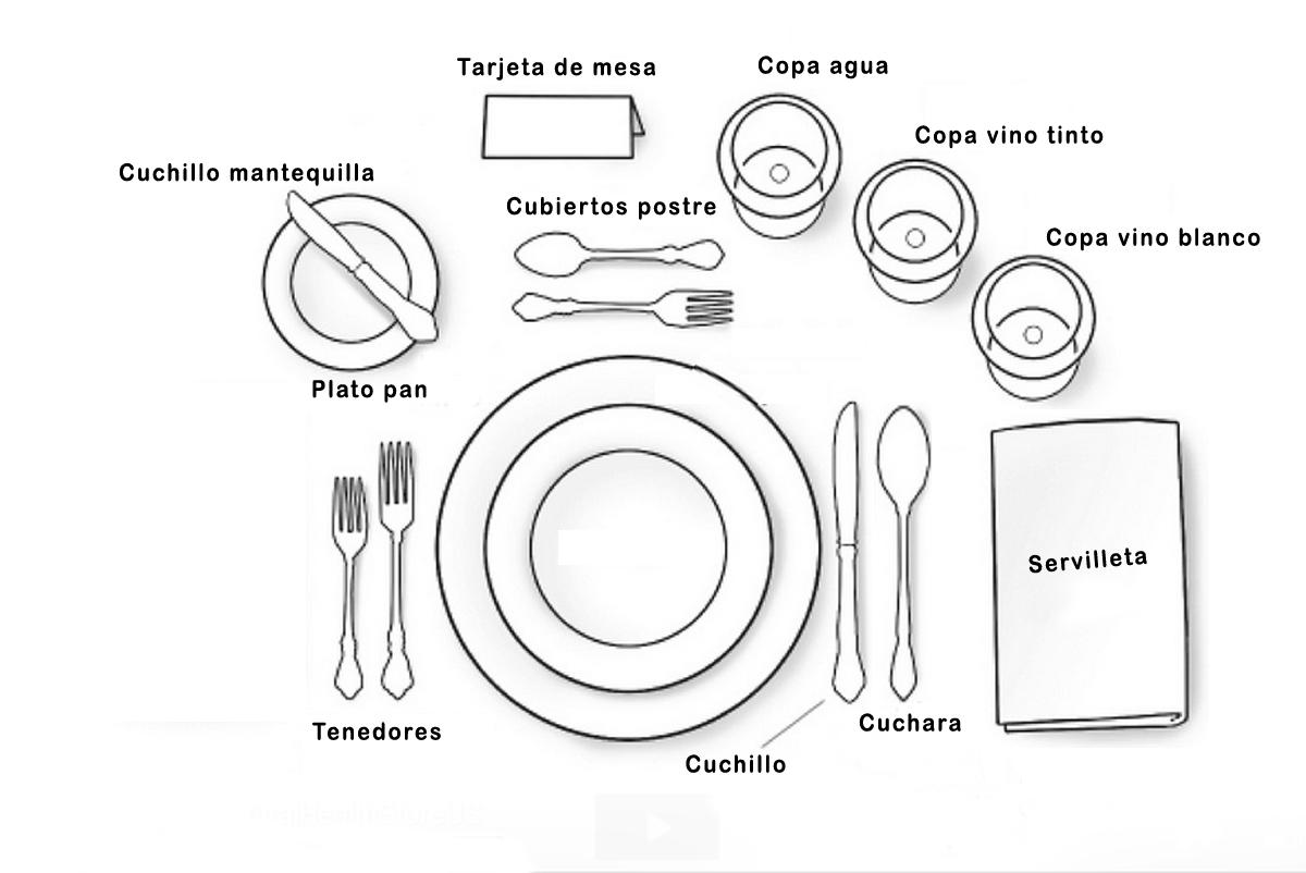Como se acomodan los cubiertos imagui for Como se colocan los cubiertos en la mesa