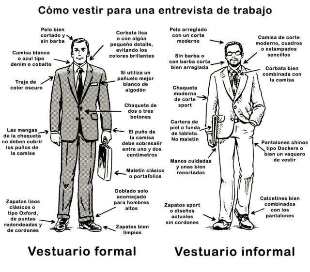 Vestir para una entrevista de trabajo qu ropa nos ponemos for Que es una oficina de empleo