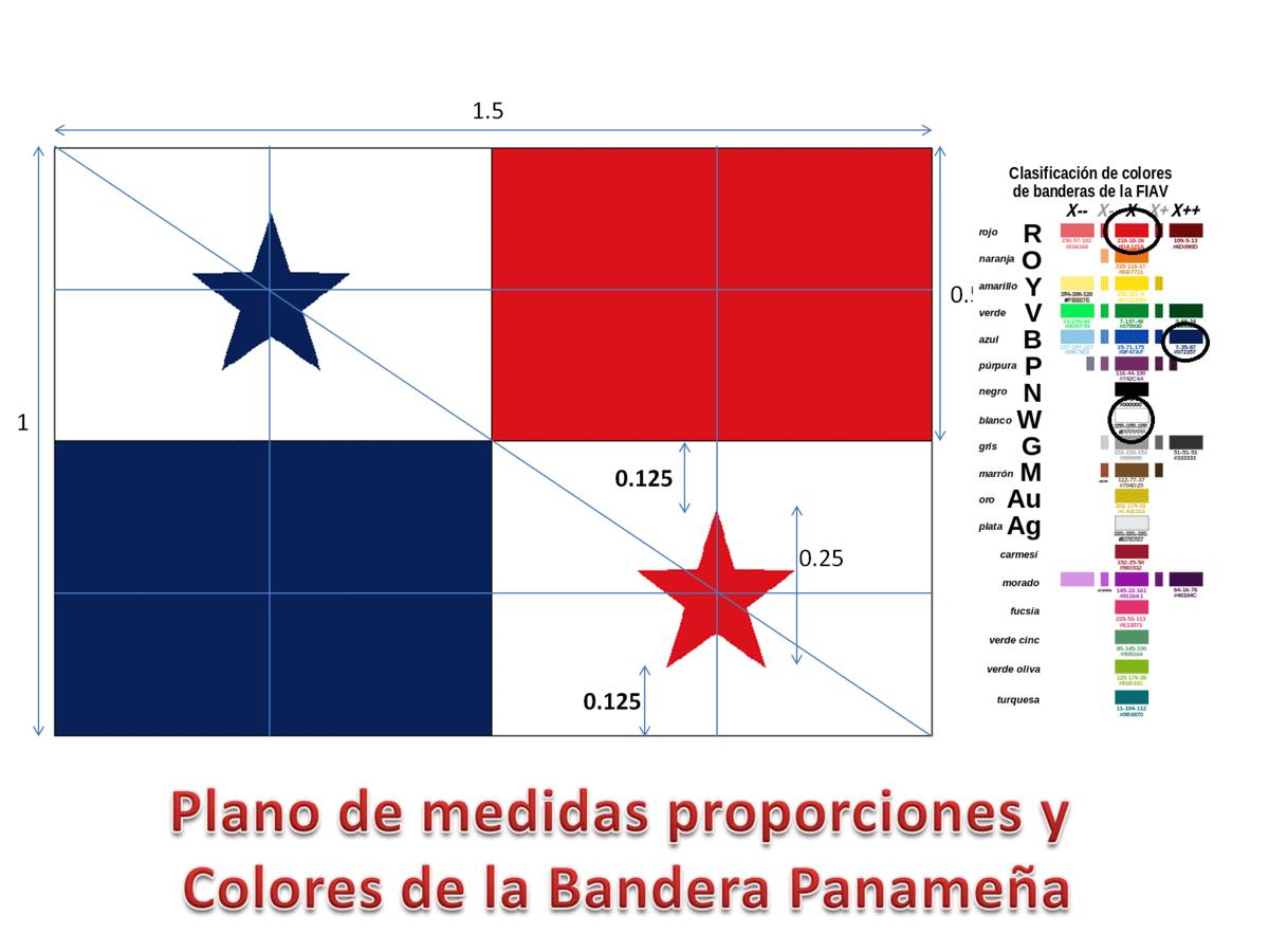 los colores de la bandera panamena: