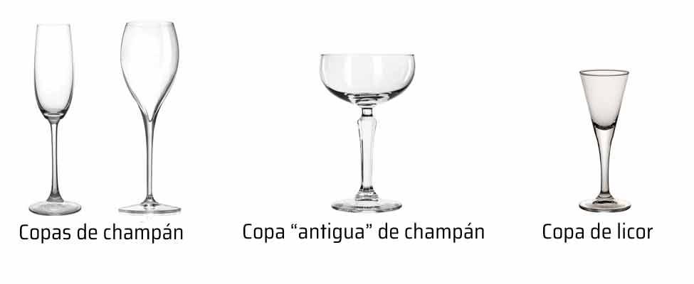 Tipos De Copas Para Cada Bebida Formas Y Disenos De Las