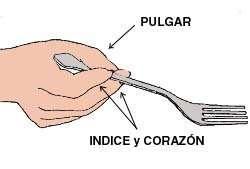 Correcta utilizaci n de los cubiertos el uso de los for Tenedor y cuchillo en la mesa