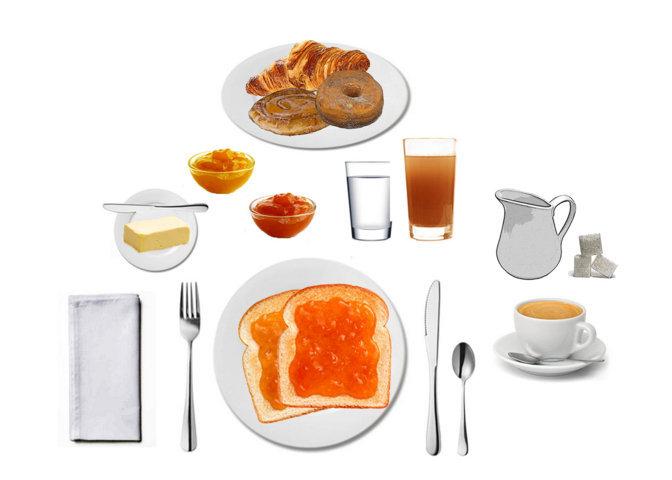 En Que Consiste El Desayuno Americano Y Continental