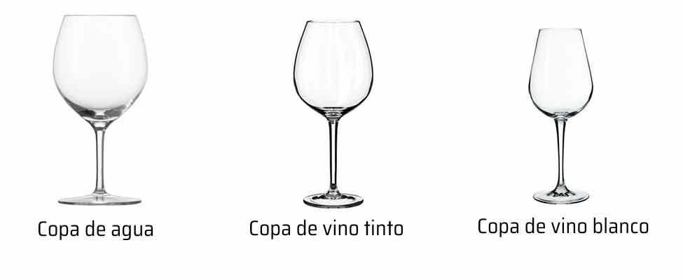 Tipos de copas para cada bebida formas y dise os de las for Copa de agua